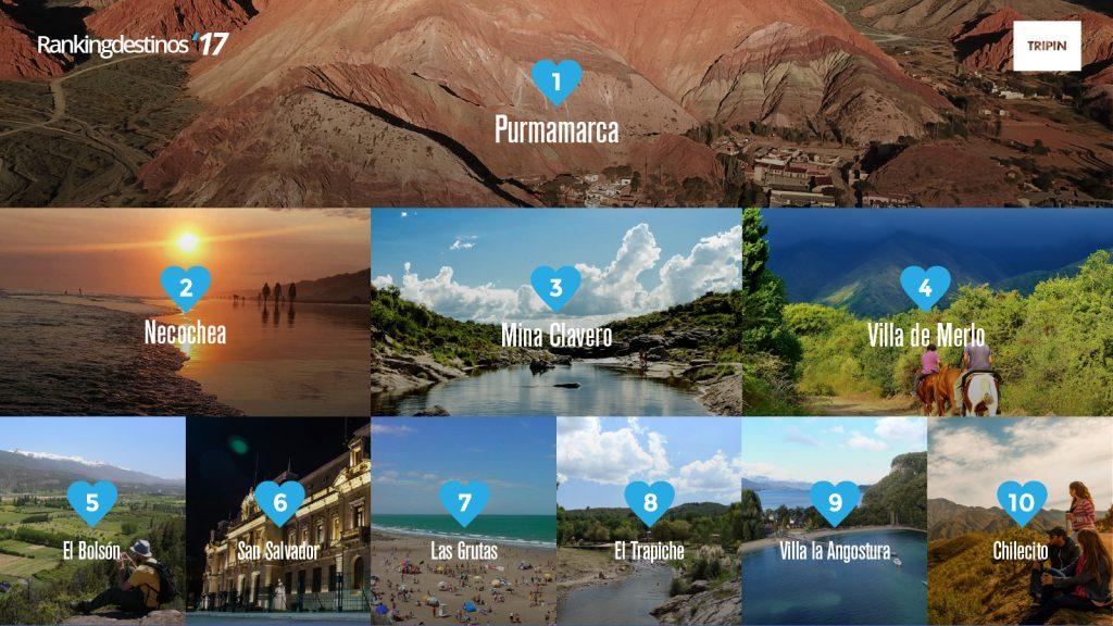 Ranking destinos 2017 - Top 10