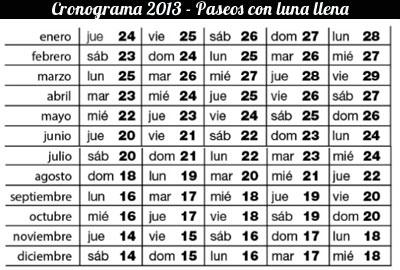 Cronograma y fechas 2013 de paseos con luna llena en las cataratas del iguazu