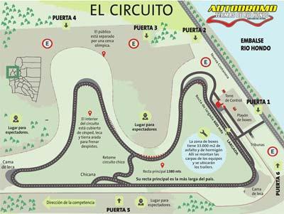 Circuito y recorrido del MOTO GP en Argentina