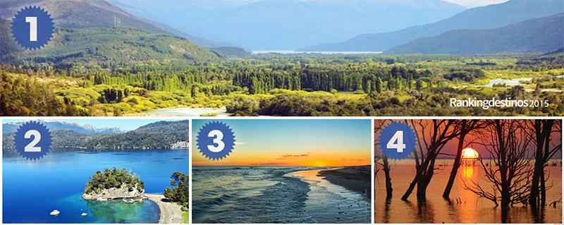 Los 4 principales del Ranking Destinos 2015, El Bolsón, Villa La Angostura, Monte Hermoso y Carhué